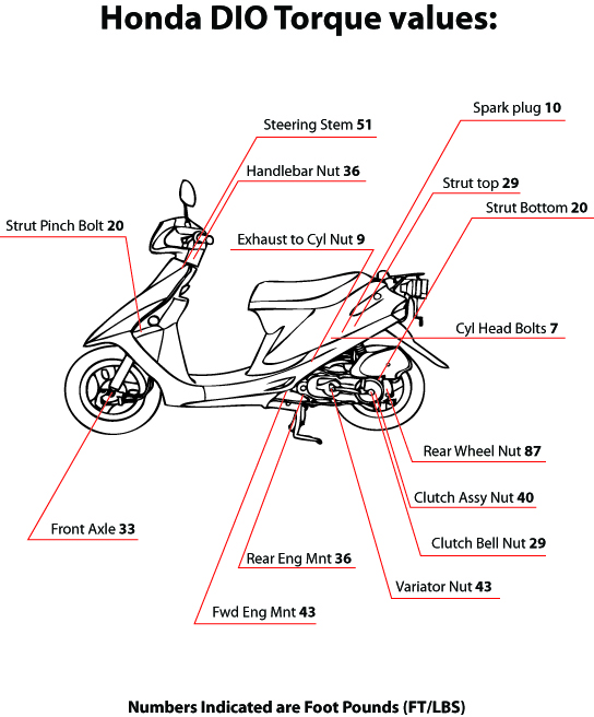 honda dio manual user guide manual that easy to read u2022 rh sibere co honda dio af34 service manual honda dio manual pdf